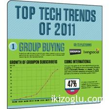 2011 Trendleri.. | İnfografik..