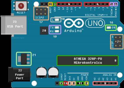 Arduino Girdi / Çıktı Birimleri