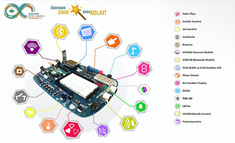 Arduino rasperry pi nedir nasıl kullanılır neler