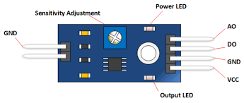 Arduino Toprak Sensör Devre Kartı