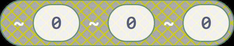 MakeCode - Konumlar 1
