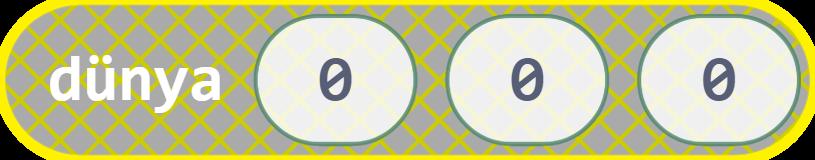 MakeCode - Konumlar 2