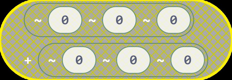 MakeCode - Konumlar 3