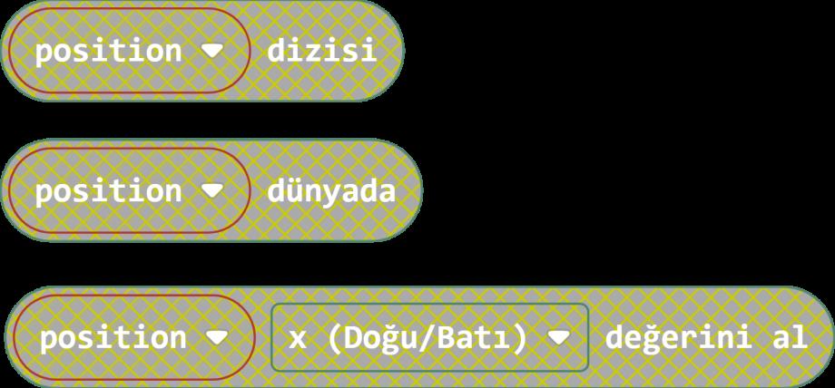 MakeCode - Konumlar 5